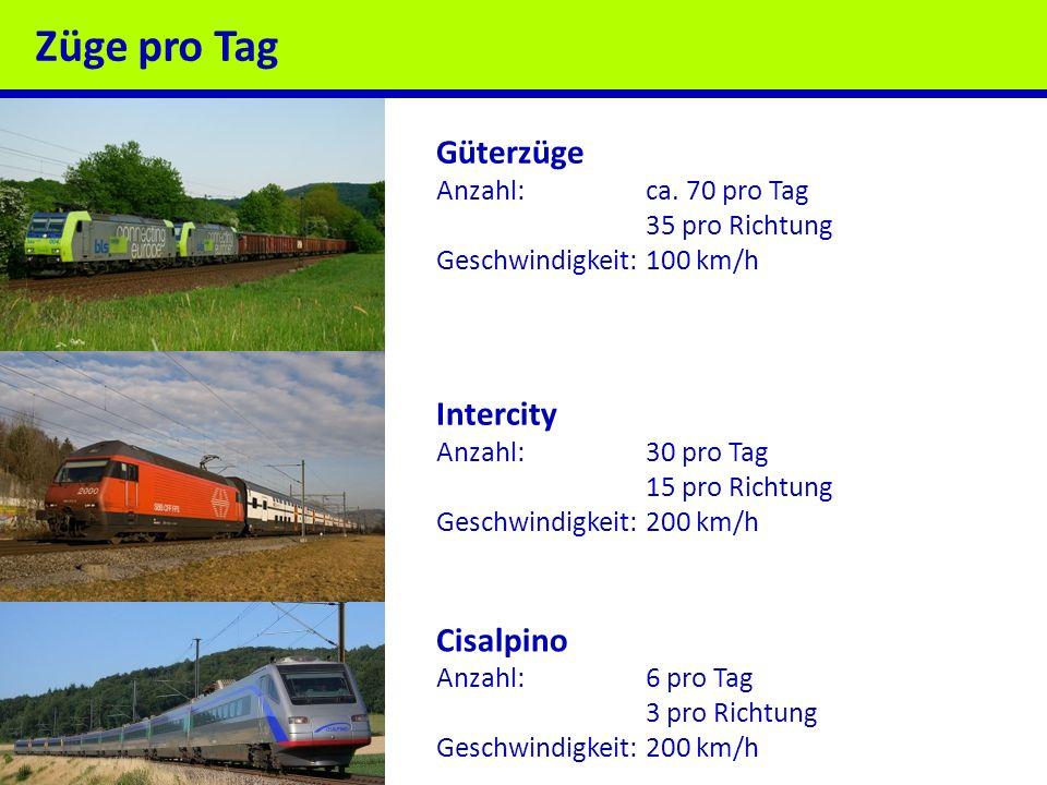 Züge pro Tag Güterzüge Anzahl: ca. 70 pro Tag