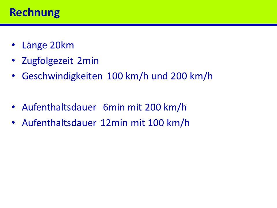 Rechnung Länge 20km Zugfolgezeit 2min