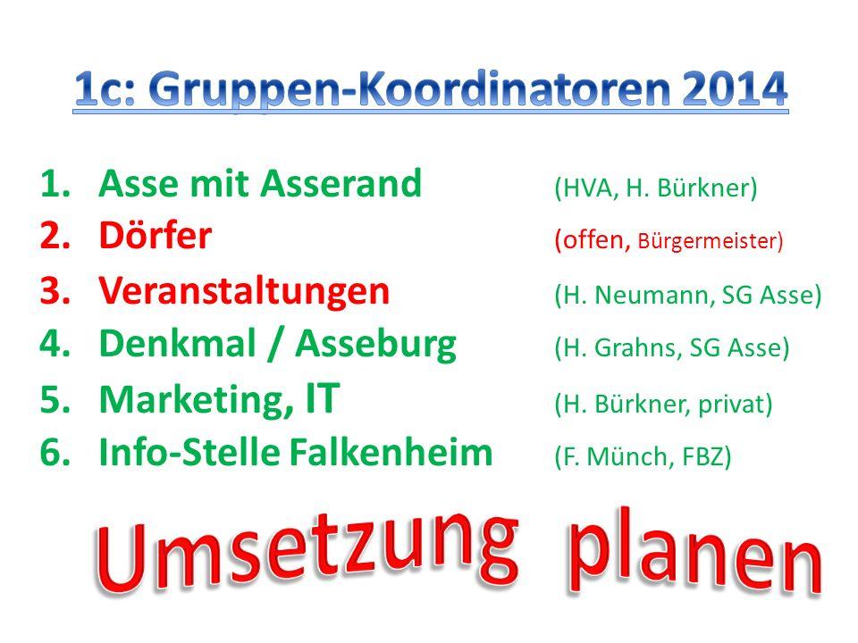 Umsetzung planen 1c: Gruppen-Koordinatoren 2014