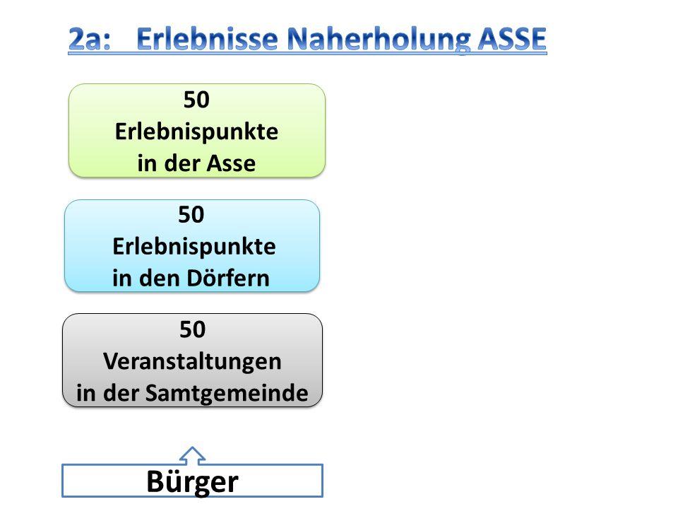 2a: Erlebnisse Naherholung ASSE