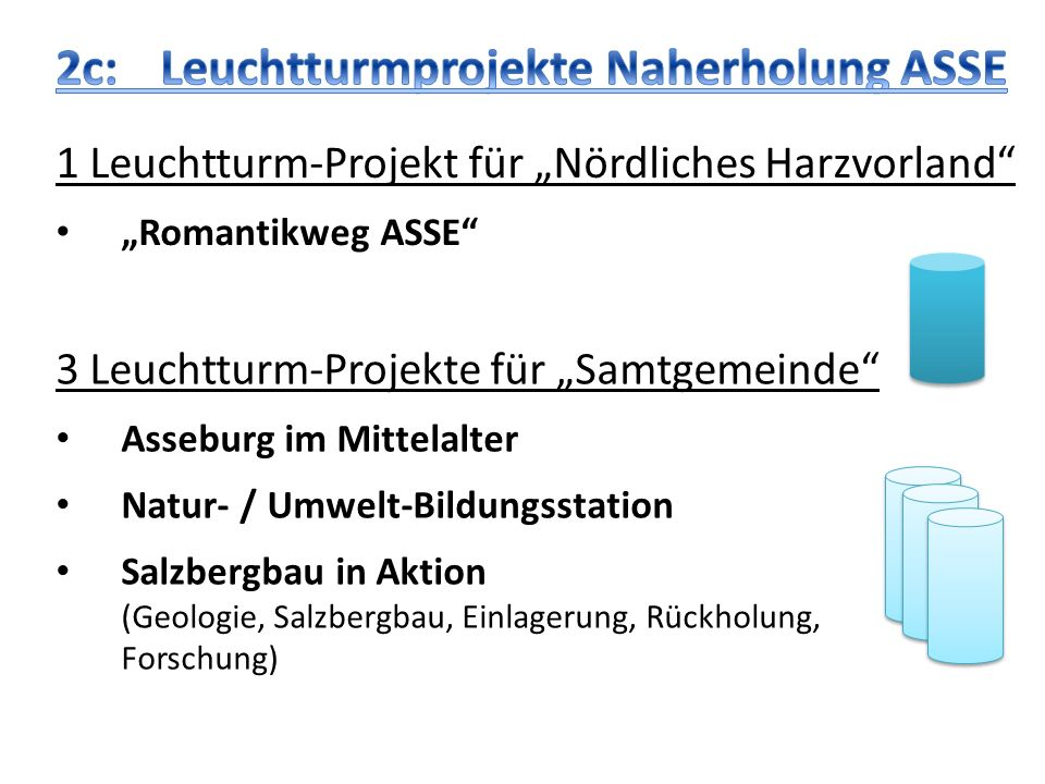 2c: Leuchtturmprojekte Naherholung ASSE
