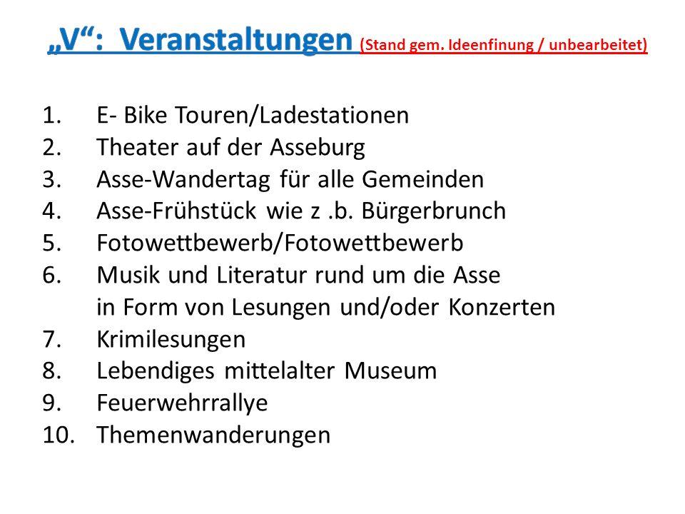 """""""V : Veranstaltungen (Stand gem. Ideenfinung / unbearbeitet)"""