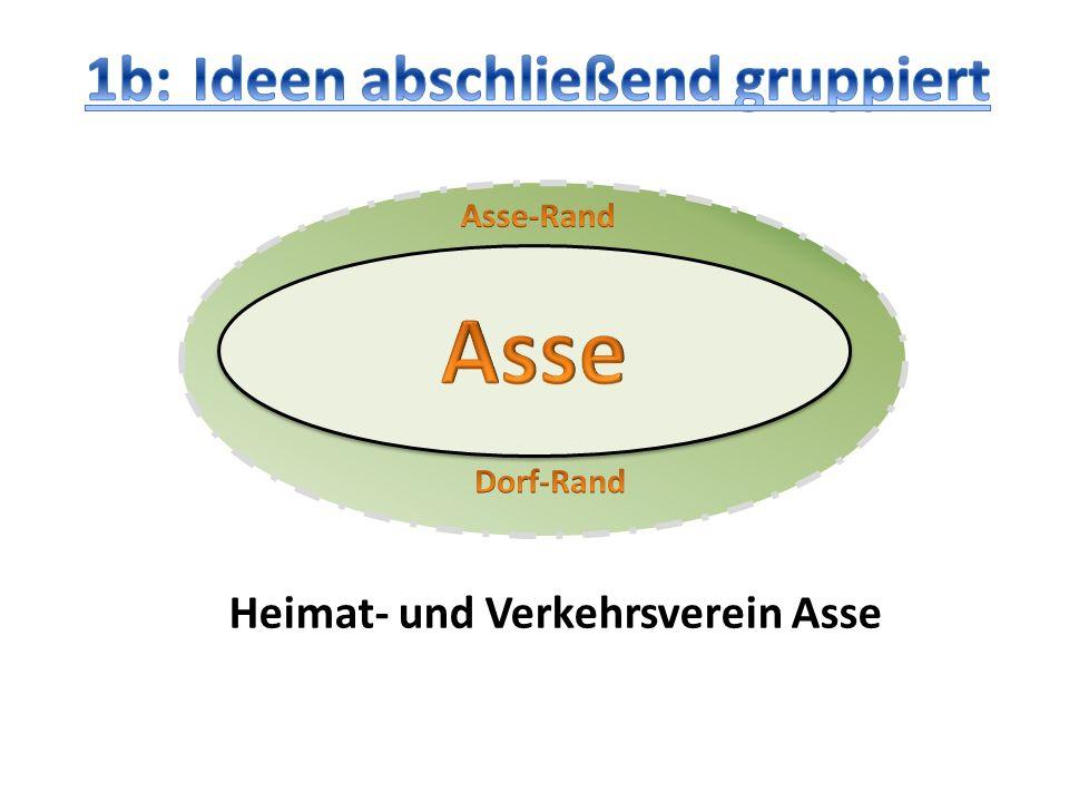 Asse 1b: Ideen abschließend gruppiert Heimat- und Verkehrsverein Asse