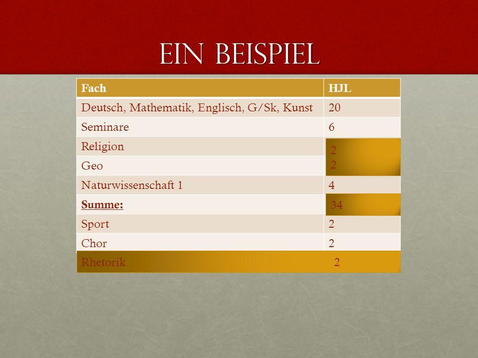 Ein Beispiel Fach HJL Deutsch, Mathematik, Englisch, G/Sk, Kunst 20