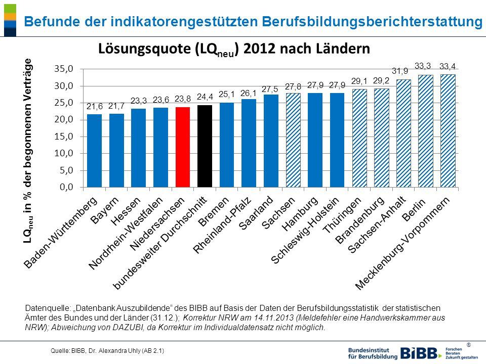Lösungsquote (LQneu) 2012 nach Ländern