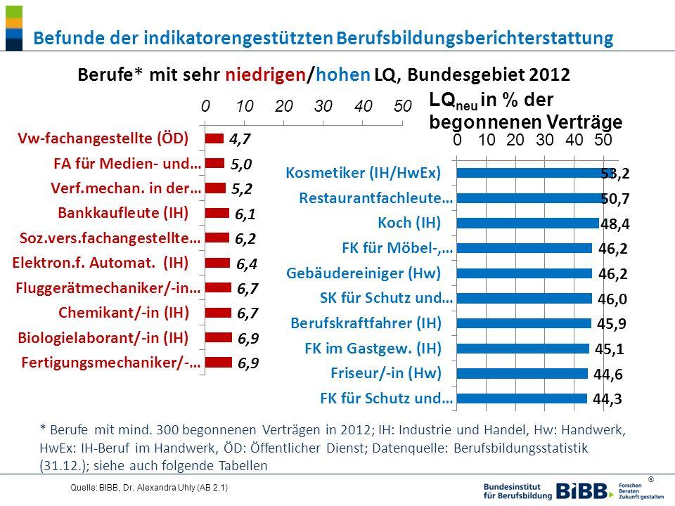 Berufe* mit sehr niedrigen/hohen LQ, Bundesgebiet 2012