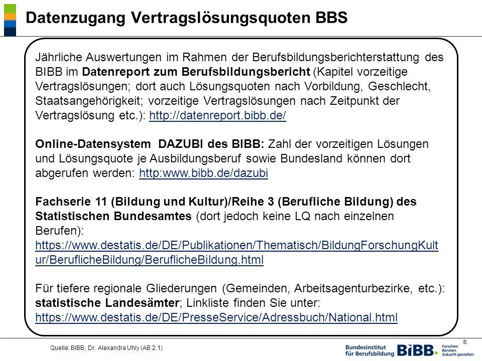 Datenzugang Vertragslösungsquoten BBS