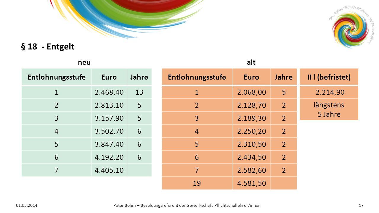 § 18 - Entgelt neu alt Entlohnungsstufe Euro Jahre 1 2.468,40 13 2