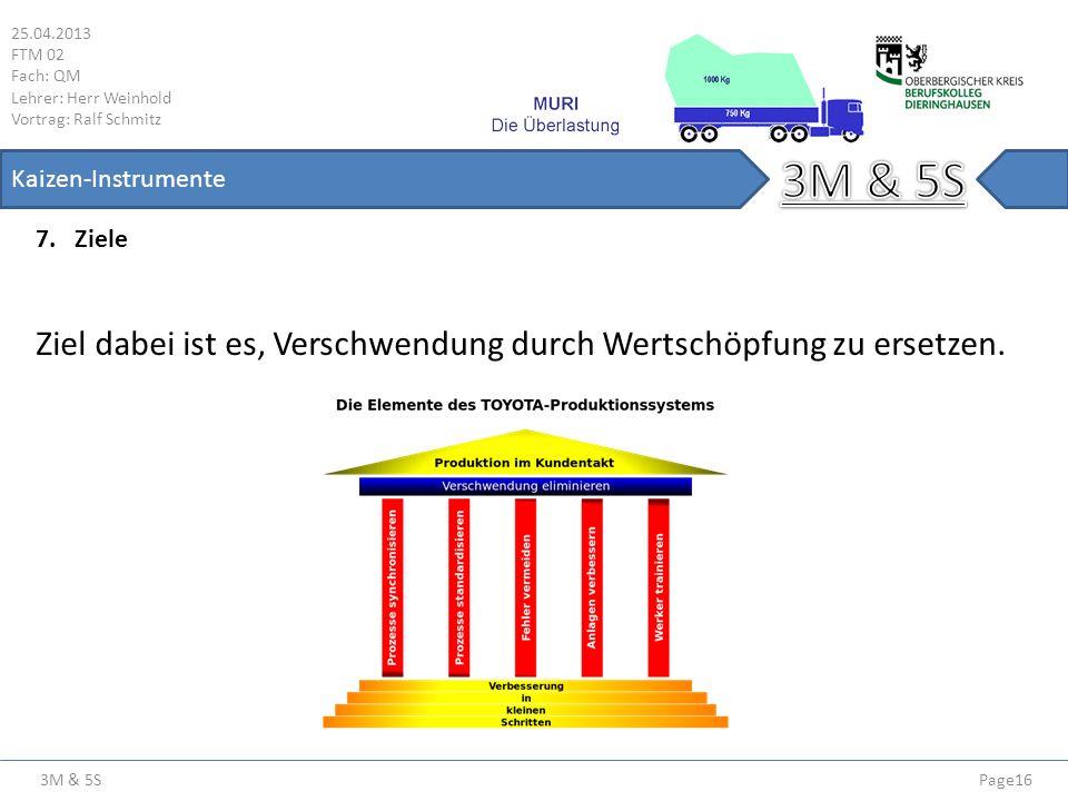 25.04.2013 FTM 02. Fach: QM. Lehrer: Herr Weinhold. Vortrag: Ralf Schmitz. 3M & 5S. Kaizen-Instrumente.