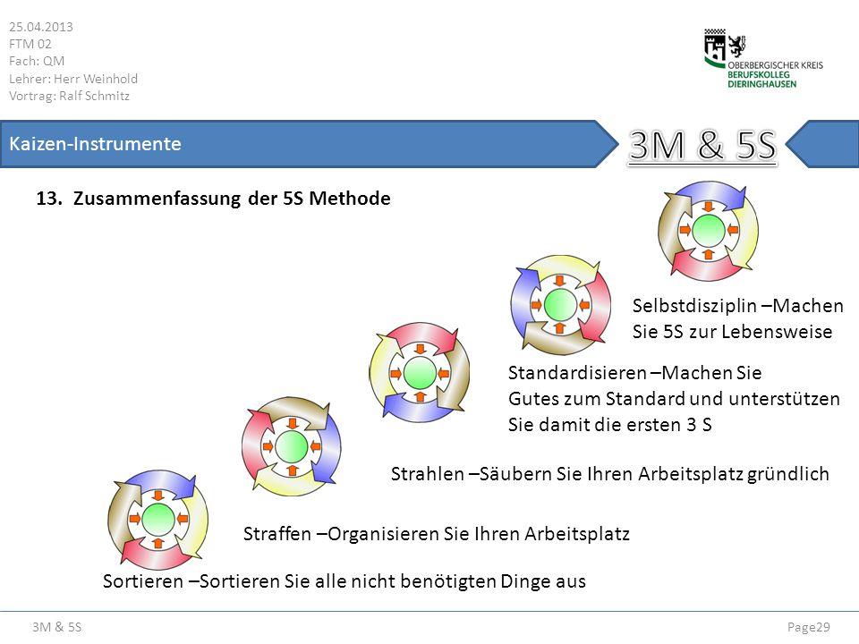 3M & 5S Kaizen-Instrumente 13. Zusammenfassung der 5S Methode