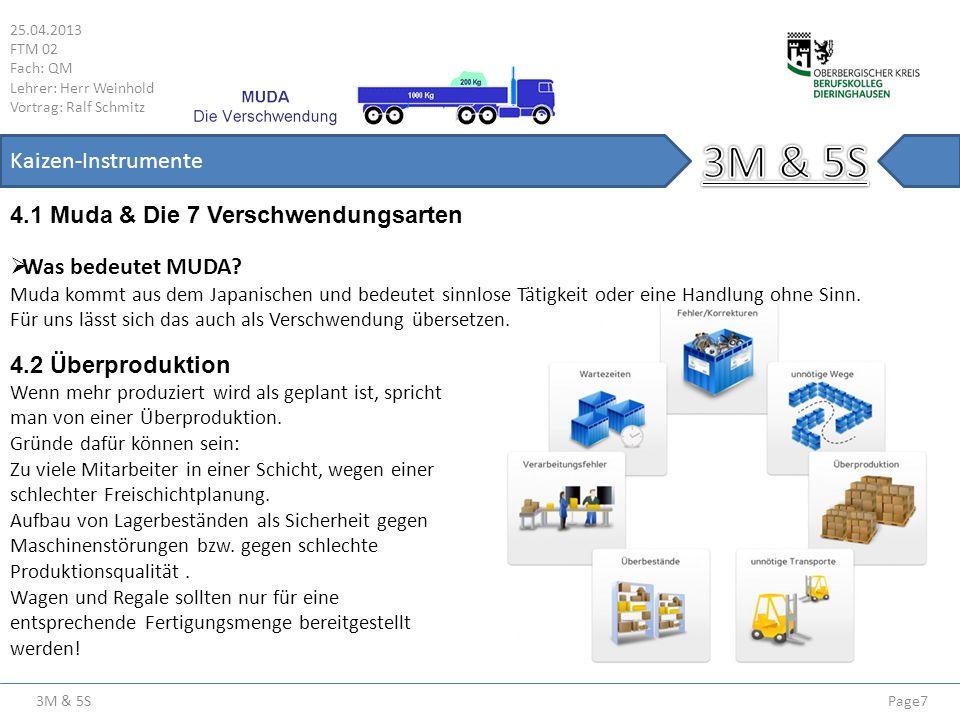 3M & 5S Kaizen-Instrumente 4.1 Muda & Die 7 Verschwendungsarten
