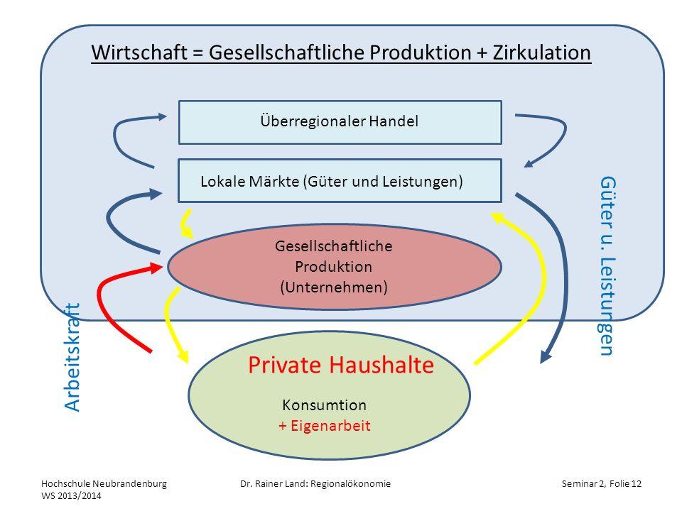 Wirtschaft = Gesellschaftliche Produktion + Zirkulation