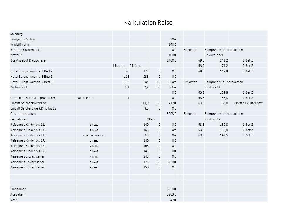 Kalkulation Reise Salzburg Trinkgeld+Parken 20 € Stadtführung 140