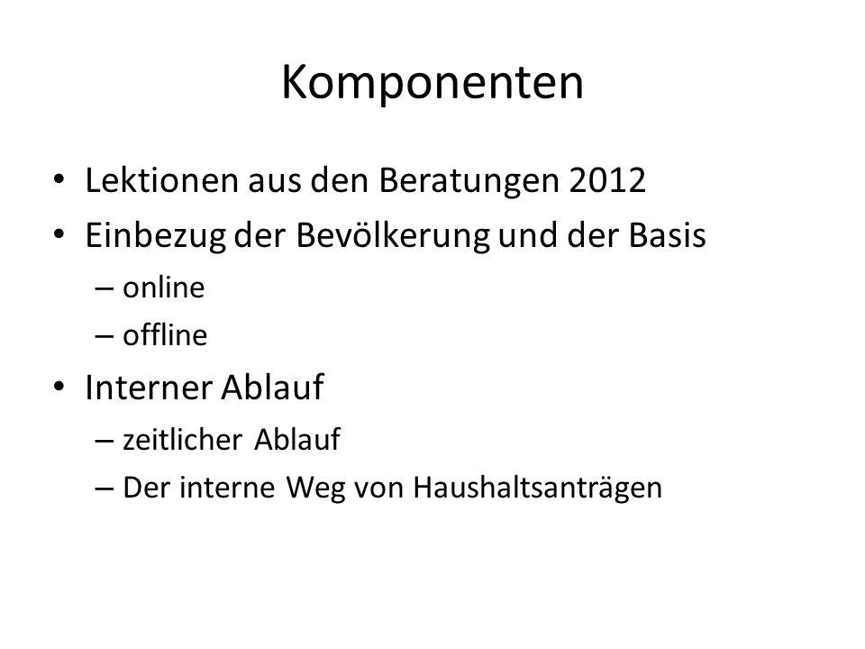 Komponenten Lektionen aus den Beratungen 2012