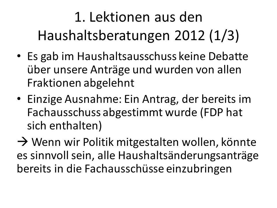 1. Lektionen aus den Haushaltsberatungen 2012 (1/3)