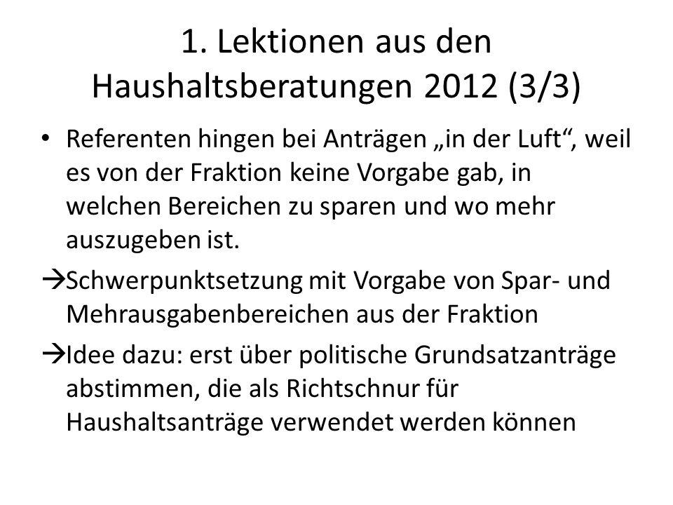 1. Lektionen aus den Haushaltsberatungen 2012 (3/3)