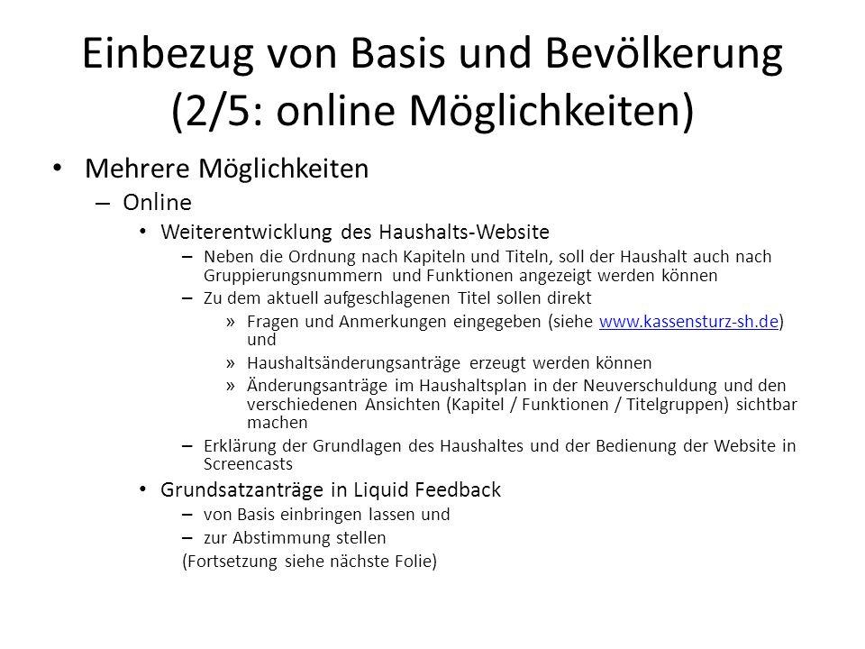 Einbezug von Basis und Bevölkerung (2/5: online Möglichkeiten)