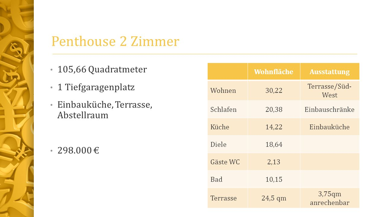 Penthouse 2 Zimmer 105,66 Quadratmeter 1 Tiefgaragenplatz