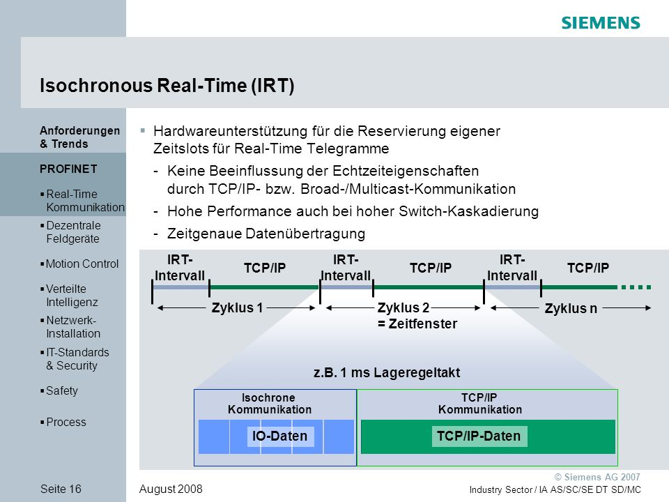 Isochronous Real-Time (IRT)