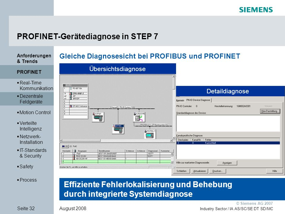 PROFINET-Gerätediagnose in STEP 7