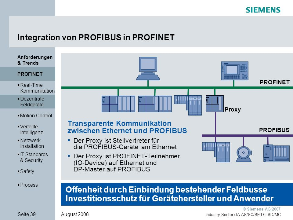 Integration von PROFIBUS in PROFINET