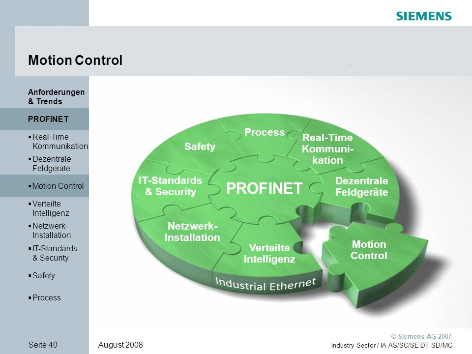 PROFINET PROFINET Motion Control Process Real-Time Kommuni- kation