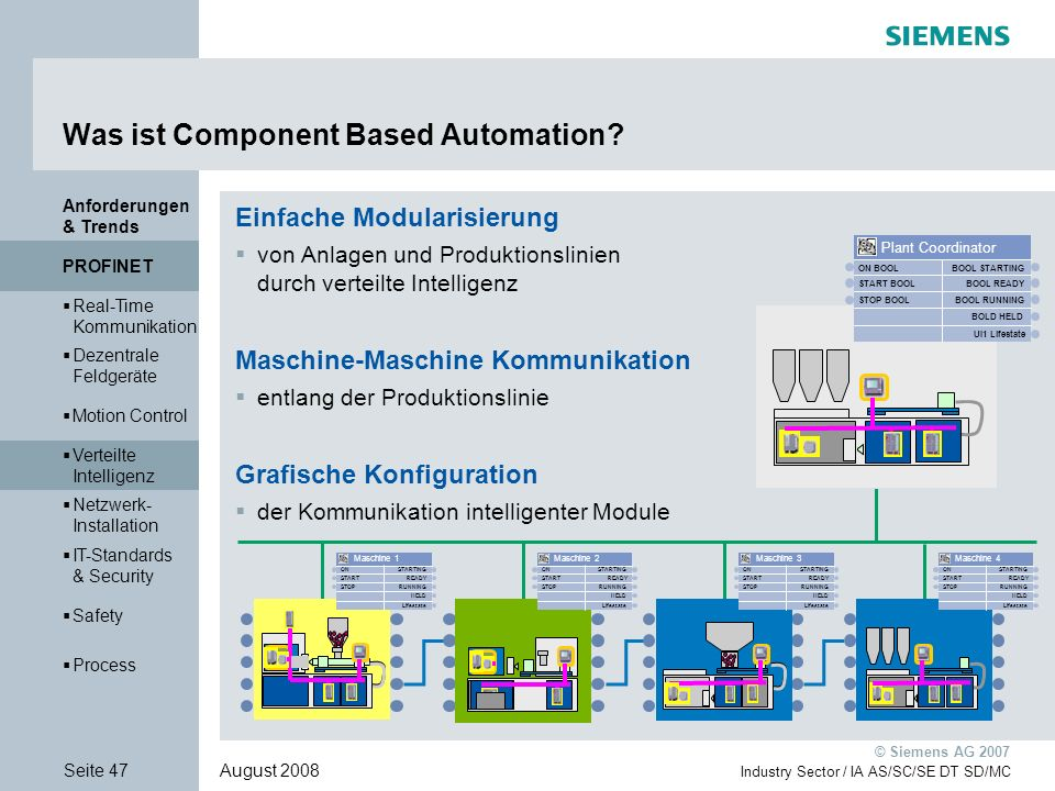 Was ist Component Based Automation