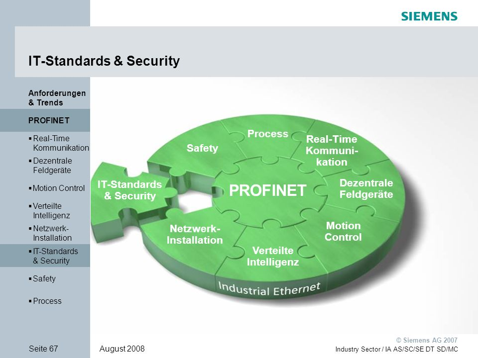 IT-Standards & Security