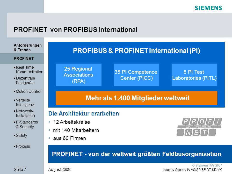 PROFINET von PROFIBUS International