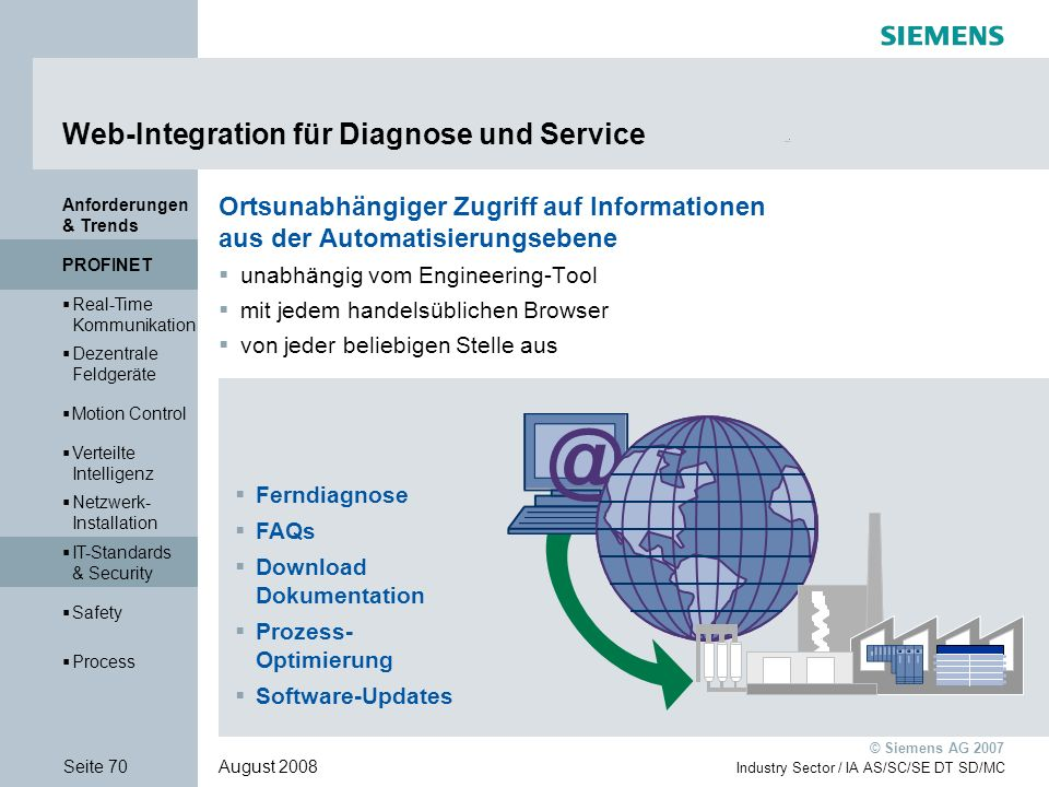 Web-Integration für Diagnose und Service