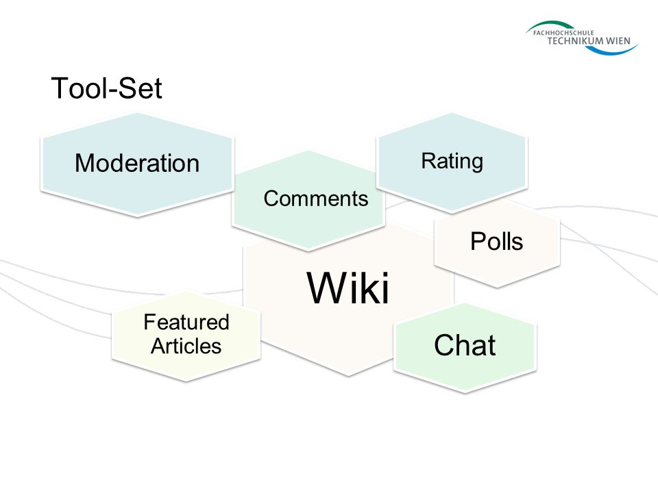 Tool-Set Moderation Rating Comments Polls Wiki Featured Articles Chat