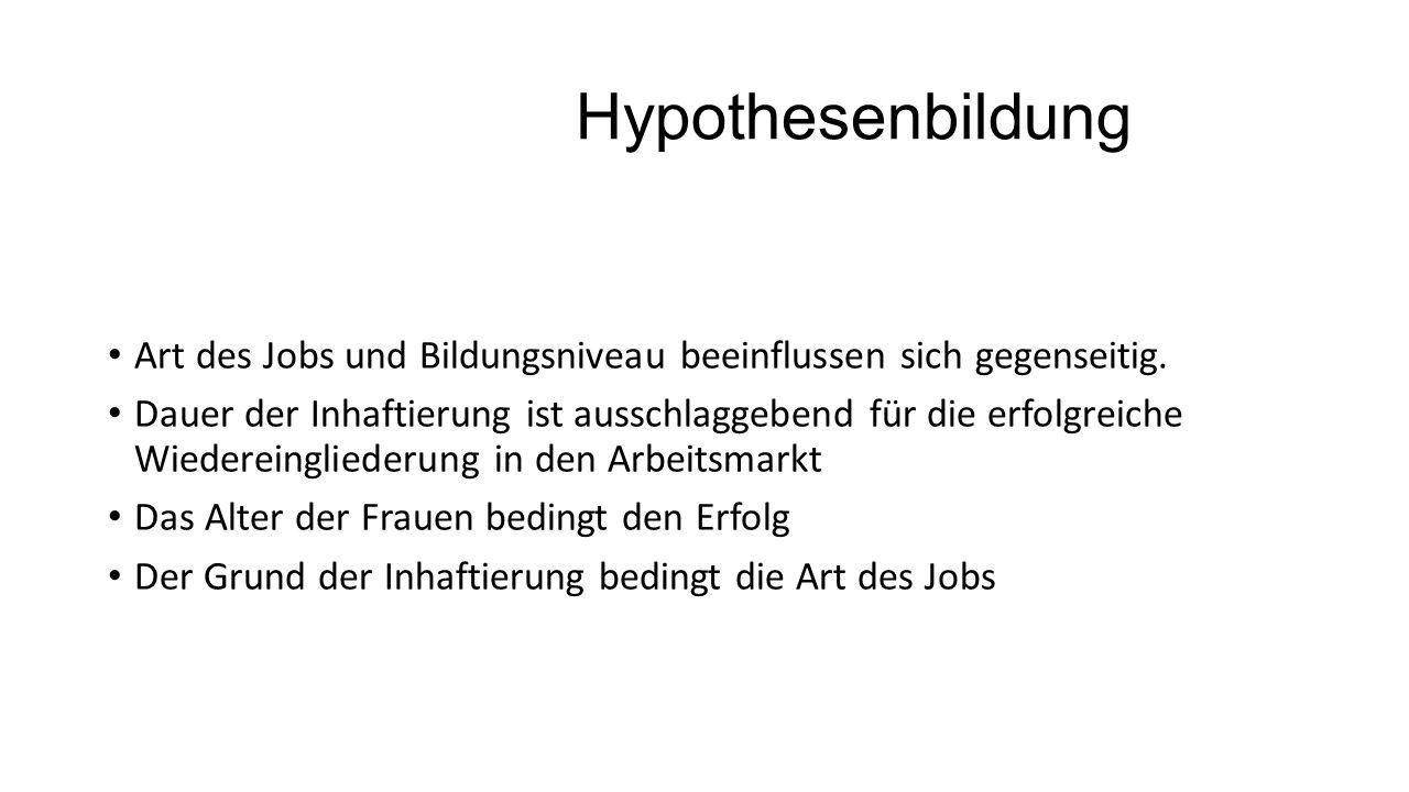 Hypothesenbildung Art des Jobs und Bildungsniveau beeinflussen sich gegenseitig.