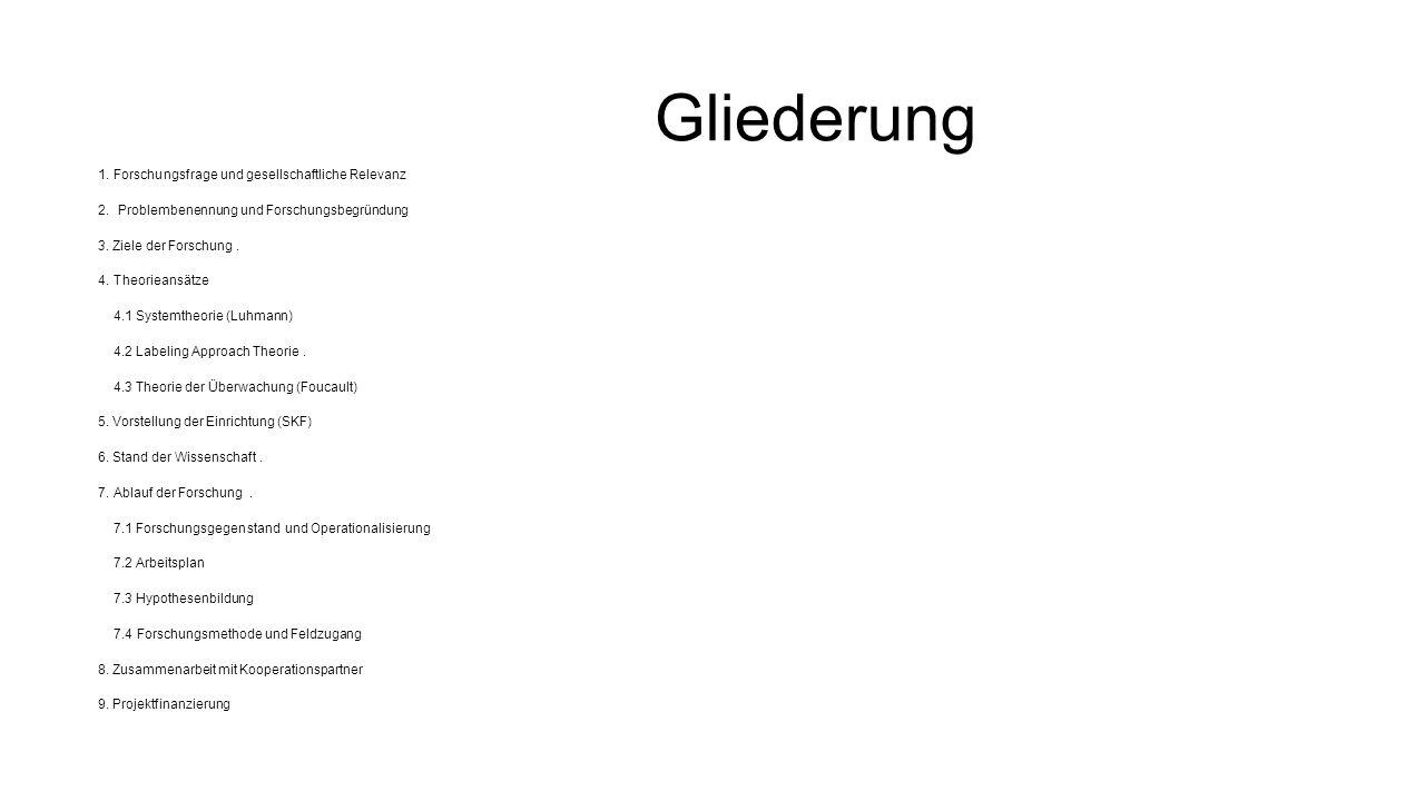 Gliederung 1. Forschu ngsfrage und gesellschaftliche Relevanz 2.