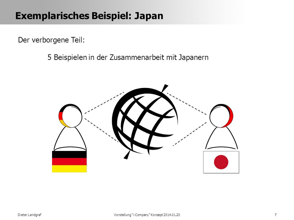 Exemplarisches Beispiel: Japan