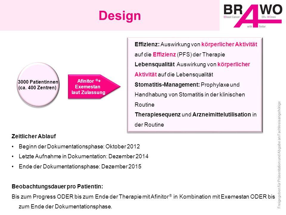 Design Effizienz: Auswirkung von körperlicher Aktivität auf die Effizienz (PFS) der Therapie.