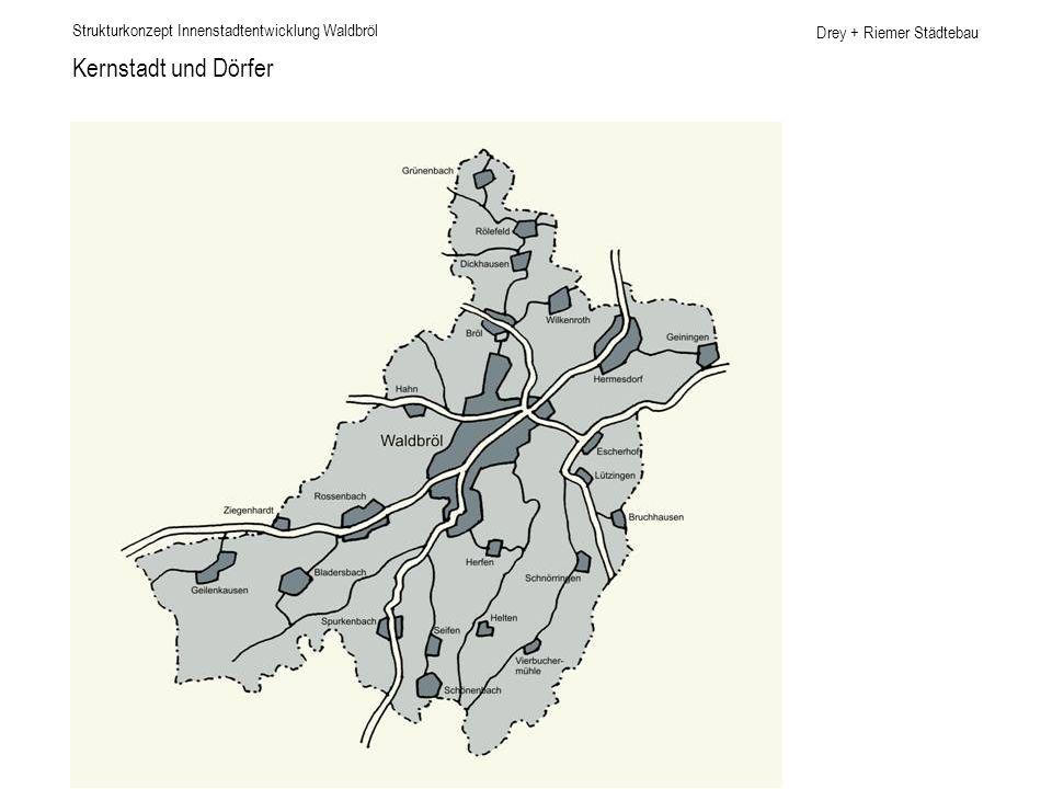 Kernstadt und Dörfer Strukturkonzept Innenstadtentwicklung Waldbröl
