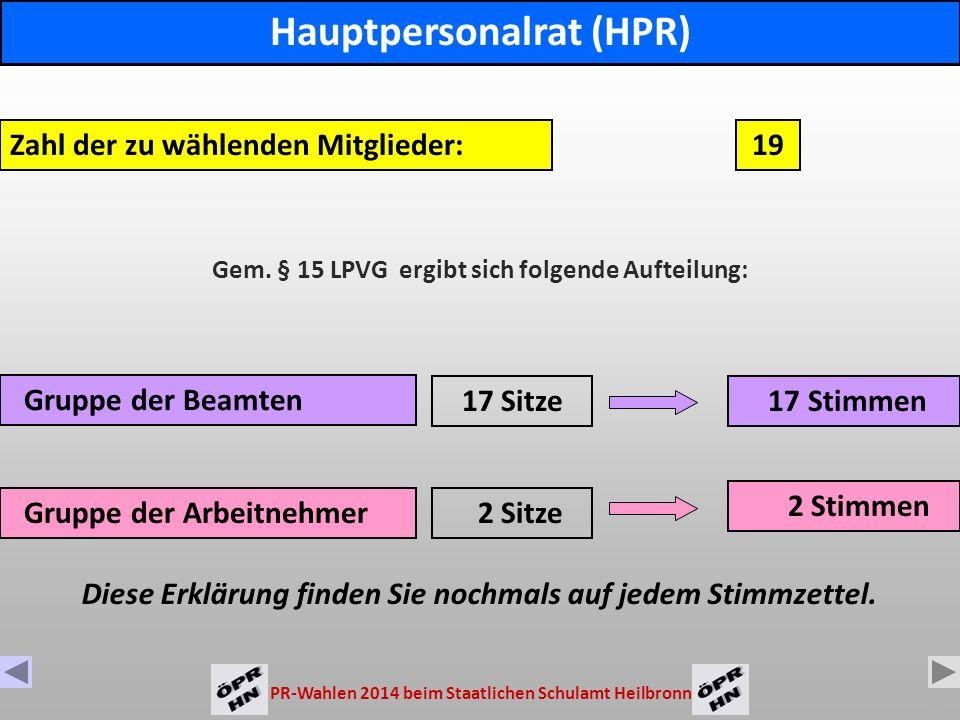 Hauptpersonalrat (HPR) Gem. § 15 LPVG ergibt sich folgende Aufteilung:
