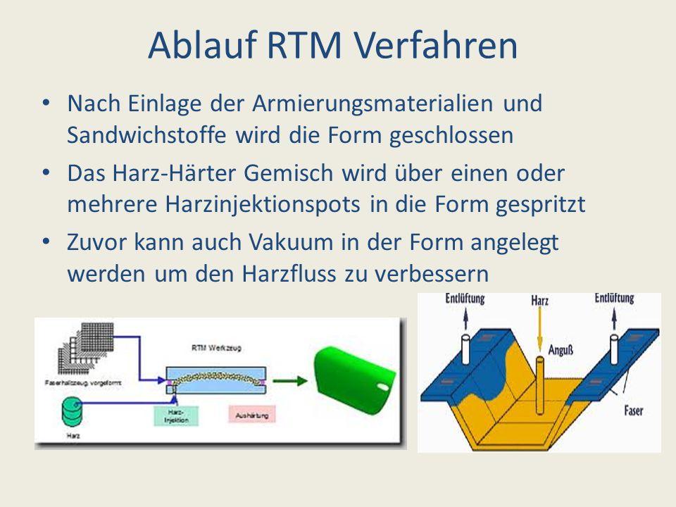 Ablauf RTM Verfahren Nach Einlage der Armierungsmaterialien und Sandwichstoffe wird die Form geschlossen.