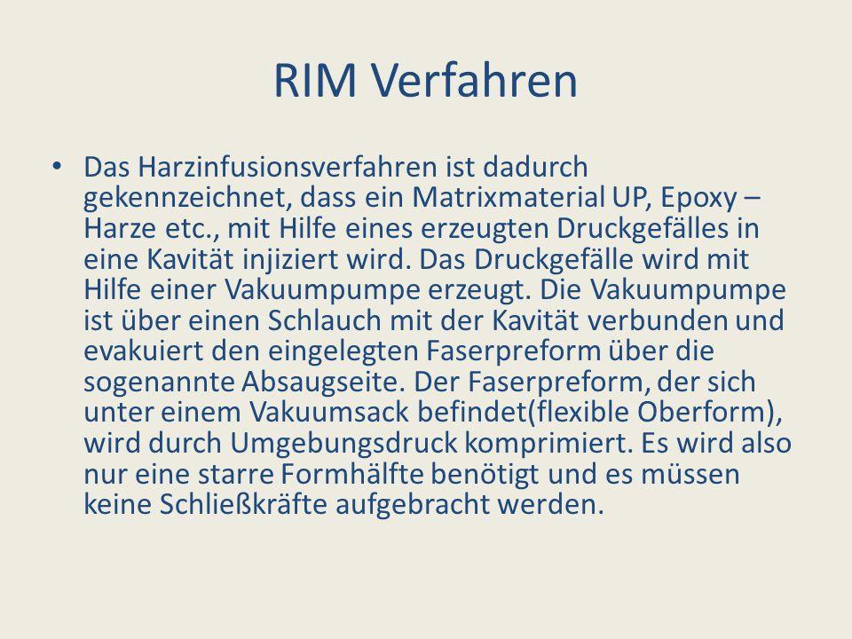 RIM Verfahren