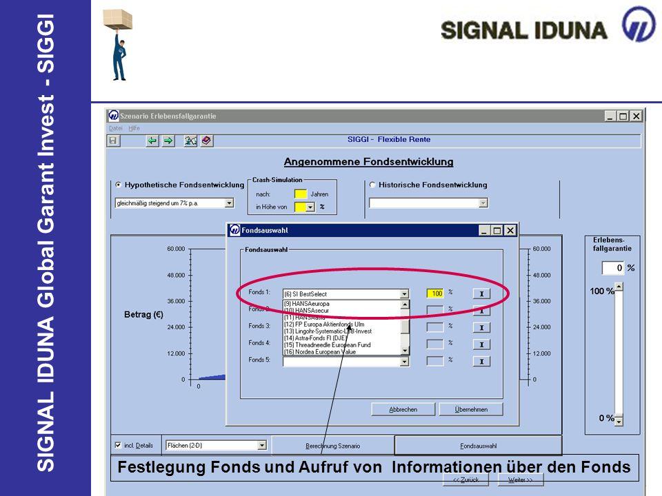 Festlegung Fonds und Aufruf von Informationen über den Fonds