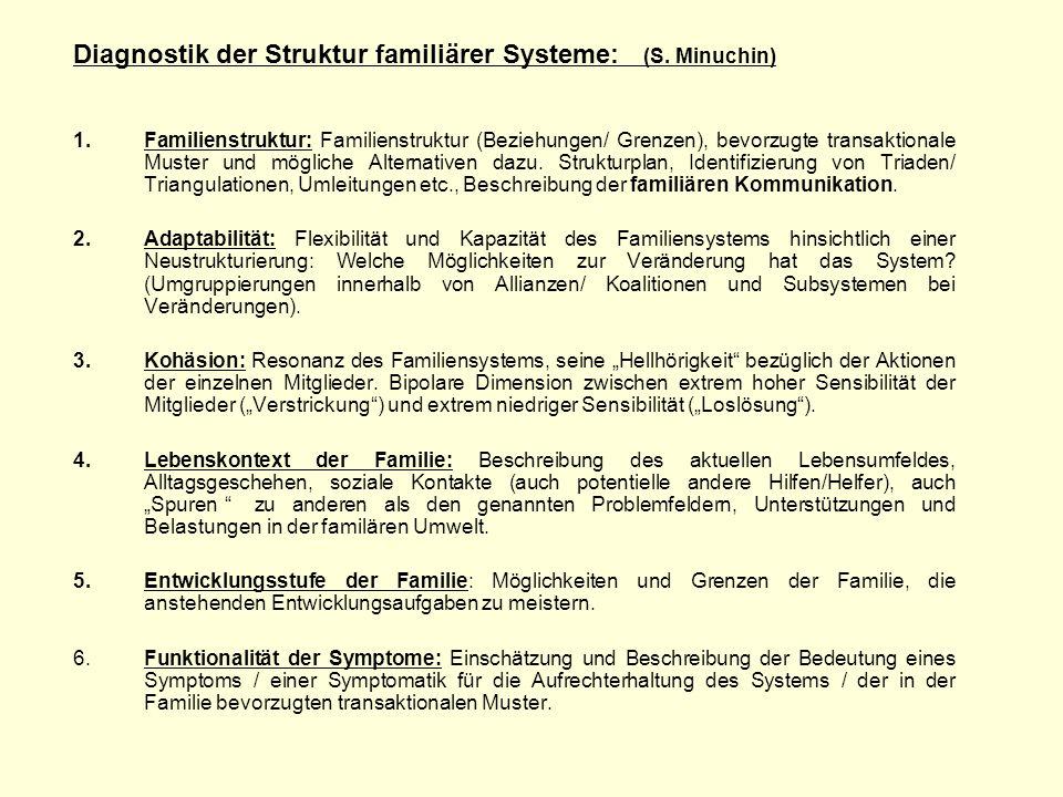 Diagnostik der Struktur familiärer Systeme: (S. Minuchin)