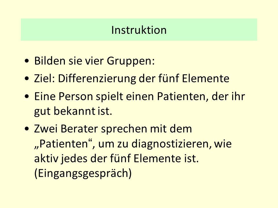 Instruktion Bilden sie vier Gruppen: Ziel: Differenzierung der fünf Elemente. Eine Person spielt einen Patienten, der ihr gut bekannt ist.