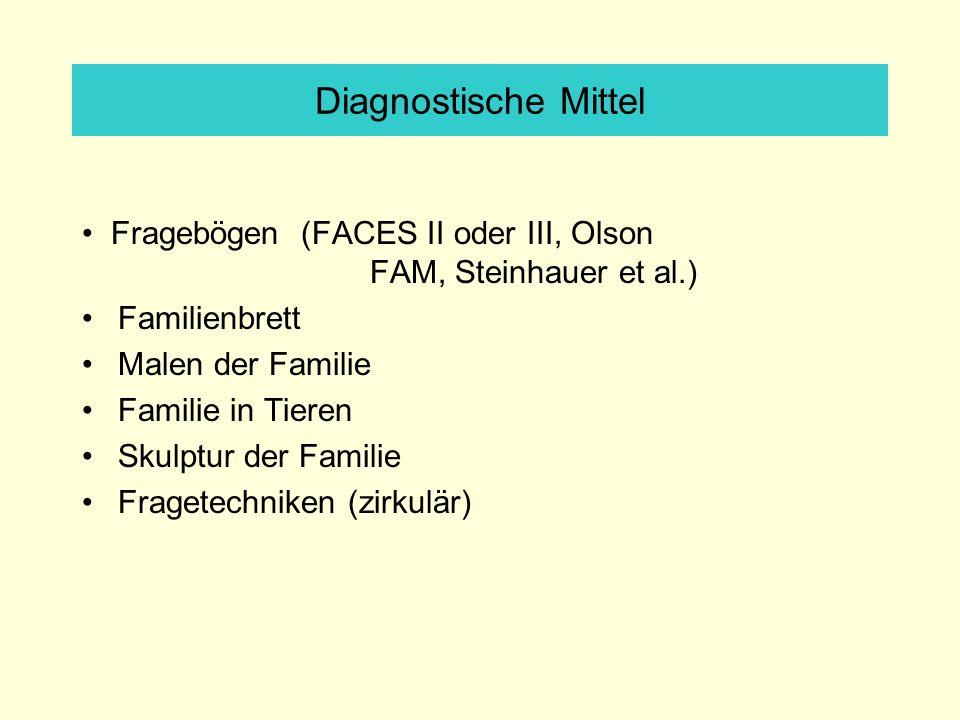 Diagnostische Mittel • Fragebögen (FACES II oder III, Olson FAM, Steinhauer et al.) Familienbrett.