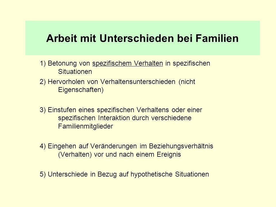 Arbeit mit Unterschieden bei Familien