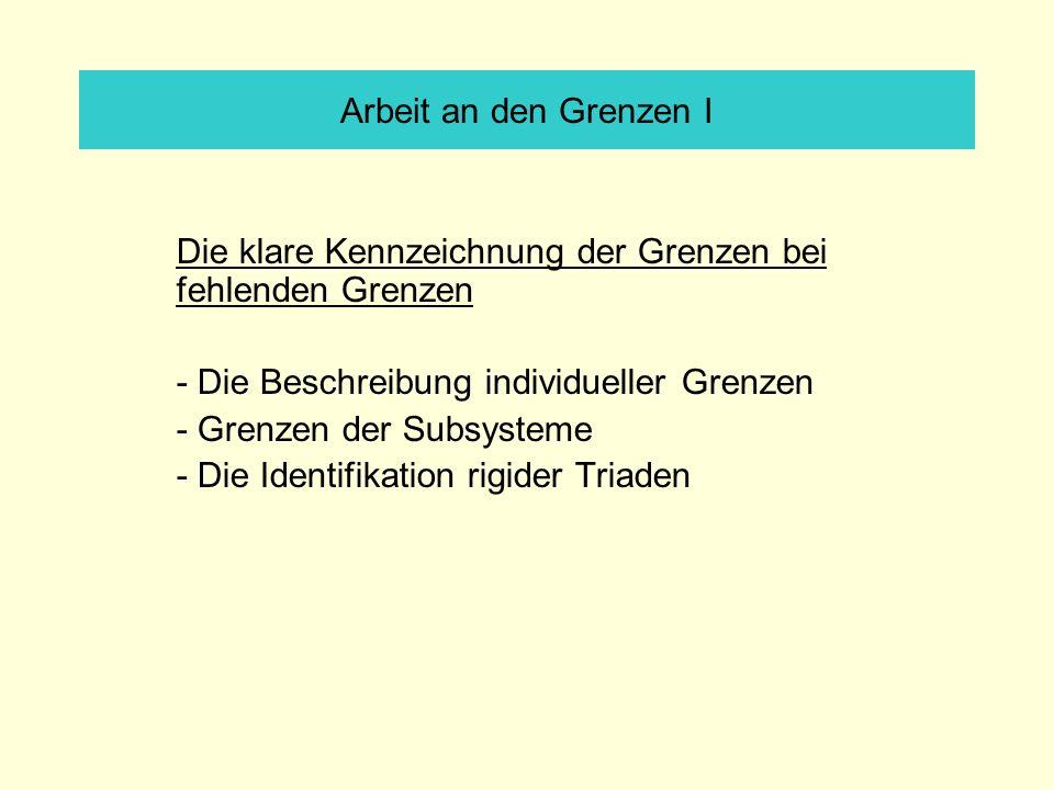 Arbeit an den Grenzen I Die klare Kennzeichnung der Grenzen bei fehlenden Grenzen. - Die Beschreibung individueller Grenzen.