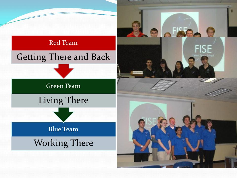 Red Team Getting There and Back Green Team Living There Blue Team Working There