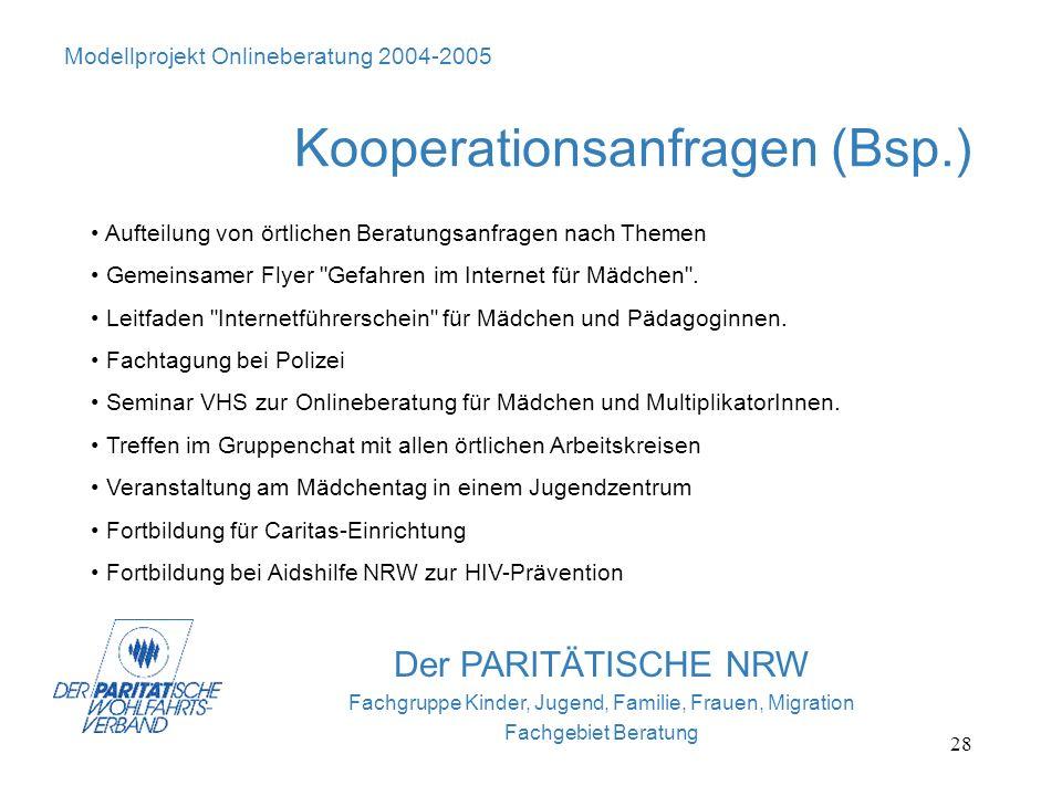 Kooperationsanfragen (Bsp.)