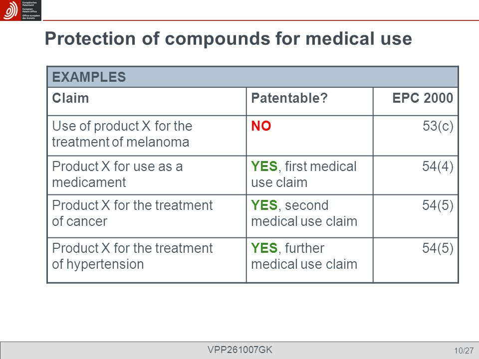 Protection of compounds for medical use