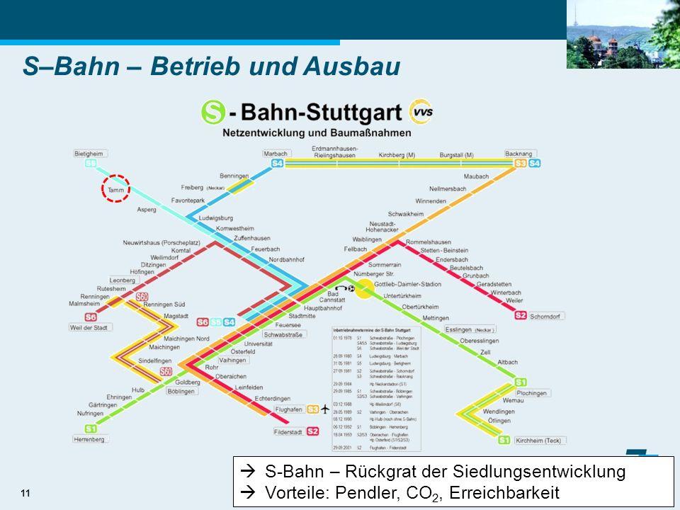 S–Bahn – Betrieb und Ausbau