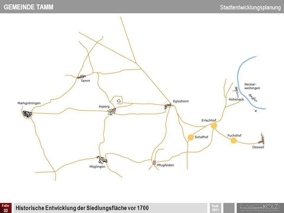 Historische Entwicklung der Siedlungsfläche vor 1700